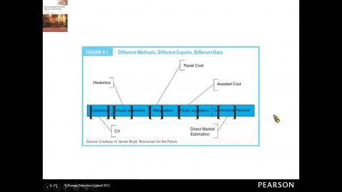 資源與環境經濟學1090416(第3節)