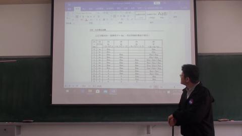 1090416_part2_水文學HYDROLOGY_羅偉誠_E821200.mp4