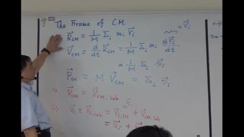 Introduction: CM vs Lab frames