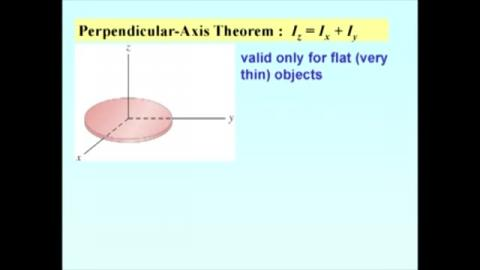 Perpendicular axis theorem
