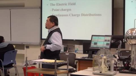 The concept of electric field lines