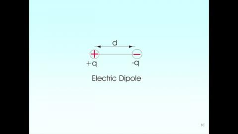 Electric dipole: the question