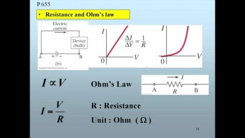 Breakdown of Ohm's law