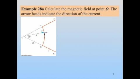 Example: magnetic field due to a wedge of current