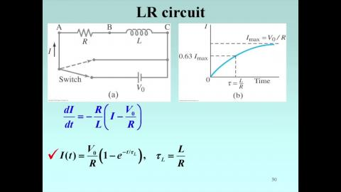 Time constant in LR circuit