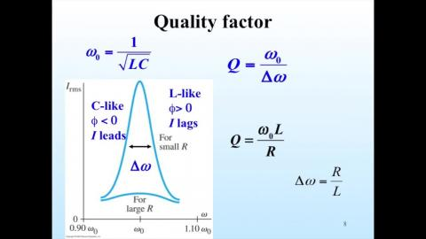 Quality factor-part I