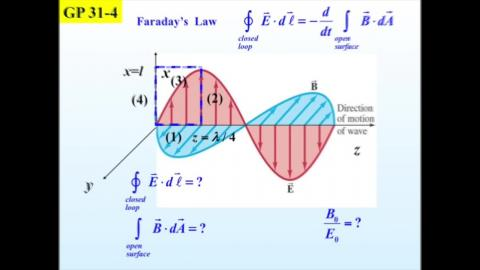 Plane wave solution for Maxwell's equations in vacuum (part II)
