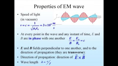 Speed, direction and transverse wave