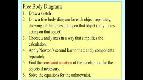 Free body diagram