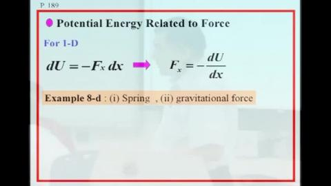 Magnitude of the force from the potential
