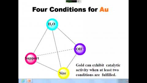 Effects of Promoters on Au Catalysts for Preferential Oxidation of CO in H2 Stream