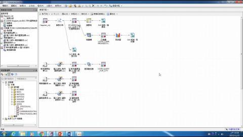 SAS Enterprise Guide 實戰講堂-6
