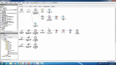 SAS Enterprise Guide 實戰講堂-8