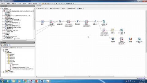 SAS Enterprise Guide 實戰講堂-11